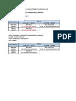 Upsi- Major b.melayu-kohort 1- Jadual Tutorial Pjj Sem 2 2013-14