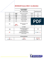 Guide Michelin 2014