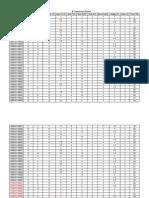 DWDM - M and I Component Marks (1)