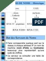 DNSC-bind