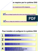 DNS Install