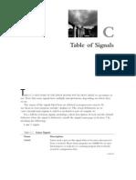 Alp ApC Signal Table