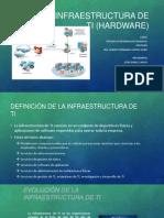 Infraestructura de TI Grupo 3