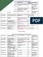 Alamance County Therapist List