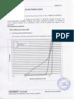 Formulation de Béton B25.pdf