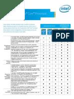 High Performance Computing 4th Gen Core Processor Comparison Guide