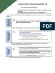 Constitutional Amendments LucidPress Lesson Plan