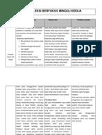 grid refleksi berfokus minggu 2 praktikum fasa 3