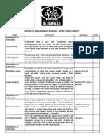 3- ROTEIRO DE BRINCADEIRAS E MATERIAL.docx