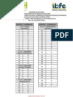 Gabaritos Edital n 03