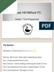fhm grade 7 trial programme
