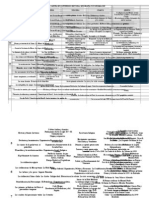 Cartel de Contenidos Historia Geografia y Economia 2010