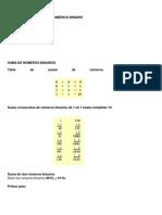 ASÍ FUNCIONA EL SISTEMA NUMÉRICO BINARIO