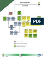 1.Mapa de Proceso