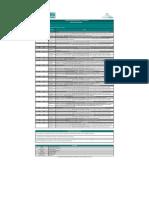 DR 2013.2 - Programas - SP