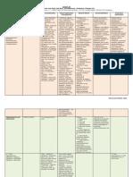 Lecture 31 Beta-Lactam (Table)