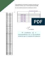 Metodo Chi-cuadrado y 2 KS Kolmogorov-Smirnov