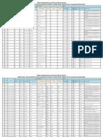 c Onsolidado de Plazas Docentes Para Contrato - 2014 (Dre Ancash)