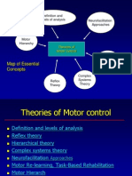 Motor Control theories