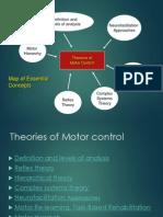 Motor control list