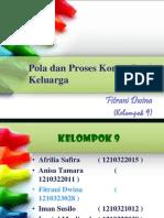 Pola dan Proses Komunikasi Keluarga.ppt