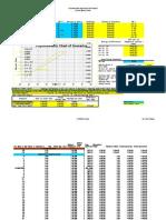 Psychrometerics Savings Analysis