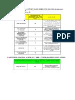 Schema assunzioni 2014