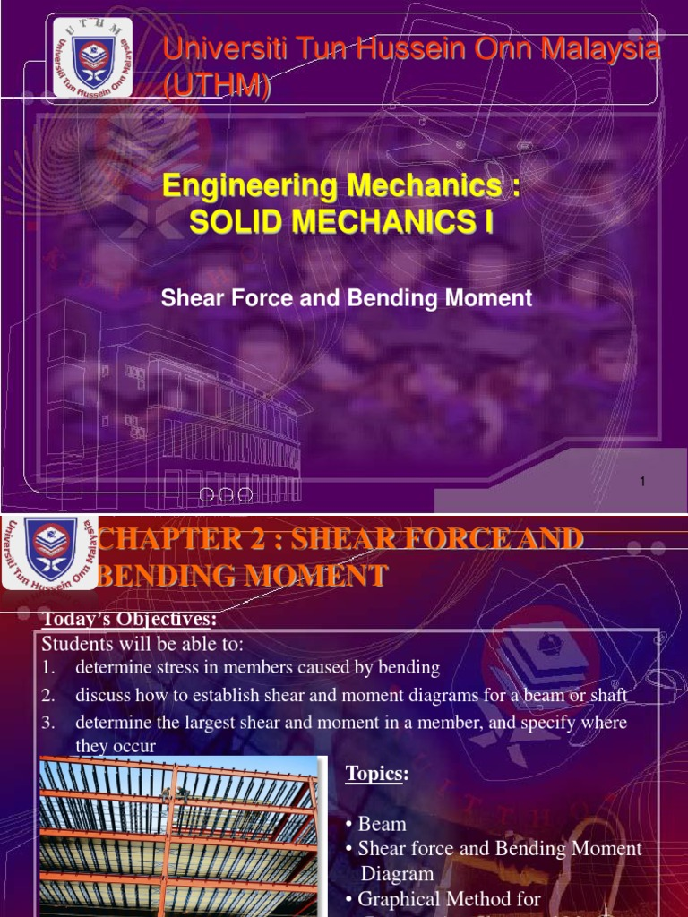 Chapter 2 Shear Force And Bending Moment Beam Structure Two Concentrated Loads Draw The Diagrams