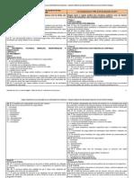 Tabela Comparativa Lei 840 2011 Regime Juridico Servidores Publicos