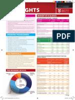 2014 Budget Highlights