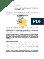 Mercado Acido Oxalico