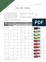 Codigo de Colores Tubulares API