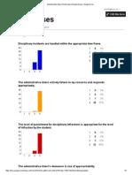 Matt Smith Mid-Year Staff Performance Review Survey