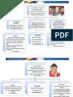 Maquinarias-Politicas-2014