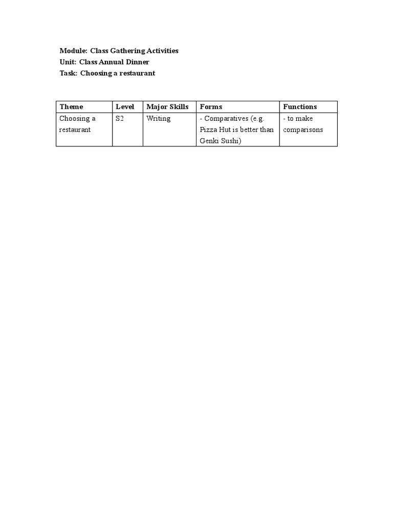 10 21 s2 choosing a restaurant paratives restaurants menu List Types of Skills