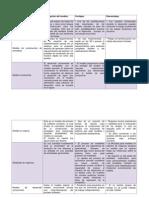 Modelos Para El Desarrollo