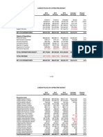Police Budget 2014