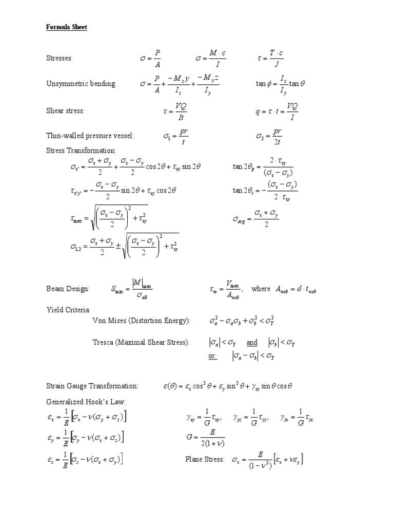 mechanical engineering statics formula sheet