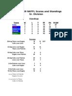 2009 Nayfl Football Standings 101009