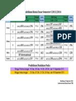 Jadwal Praktikum Kimia Dasar Sem. 1 2013-2014-1