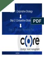 Corporative Strategy vs Competitive Strategy