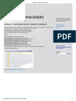 Medidas y Capacidades _ Tankeros