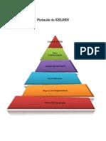 Pirámide de KELSEN Ordenado