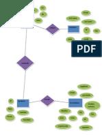 Diagrama bdd1