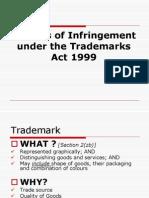 Aspects of Infringement Presentation7Feb2014