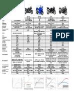 GPZ1100 Carb Info