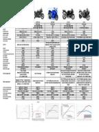 dt 466e diagrams diagrama dt466e egr