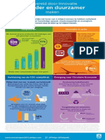 NL Infographic Philips Sustainability Update 2013