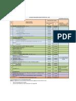 Alocare PNDR 2014 2020 Update