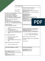 46274432 Key Concept and Formulas for PMP Exam (1)
